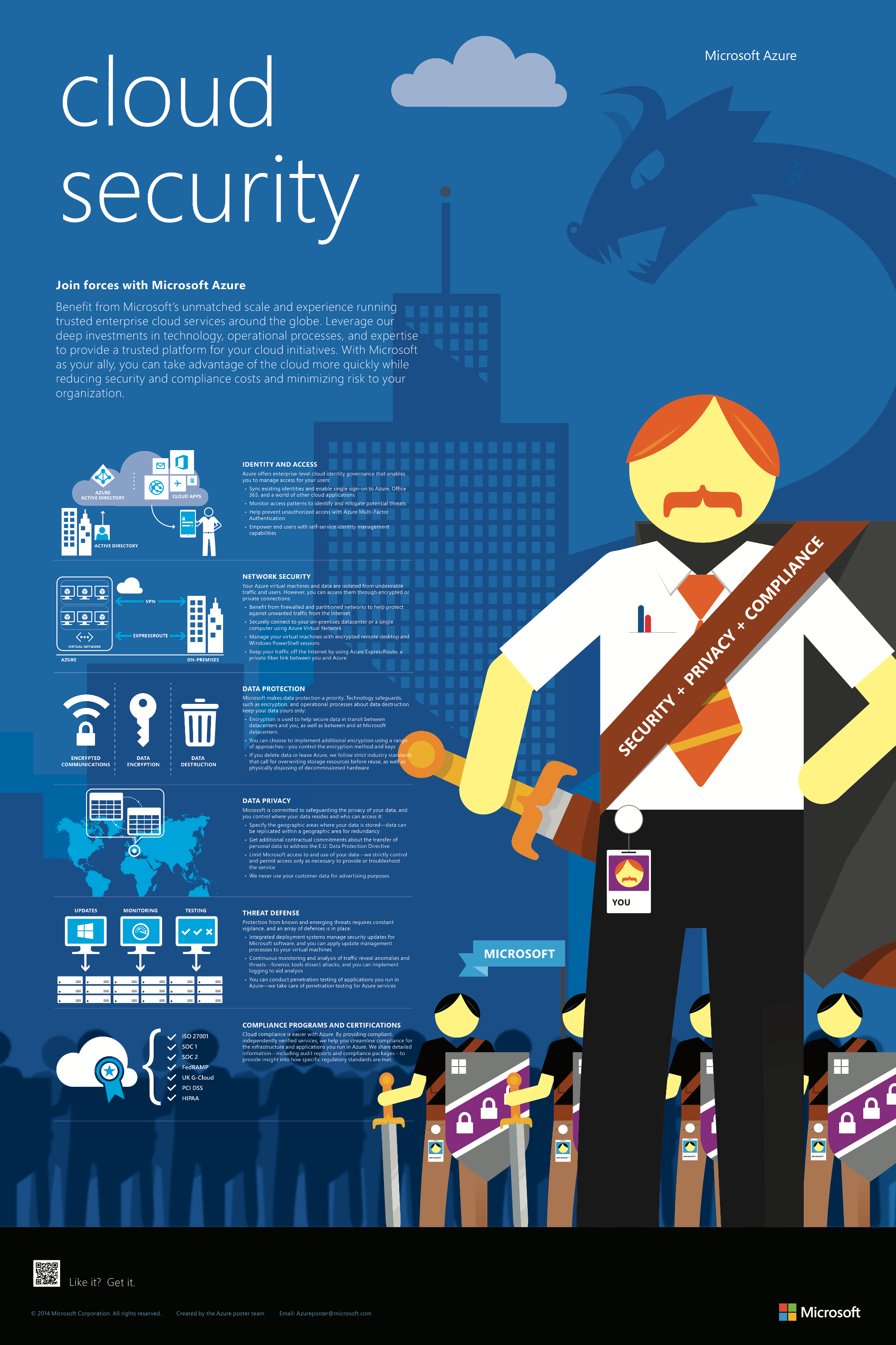 Azure Infographic Cloud Security Build Azure